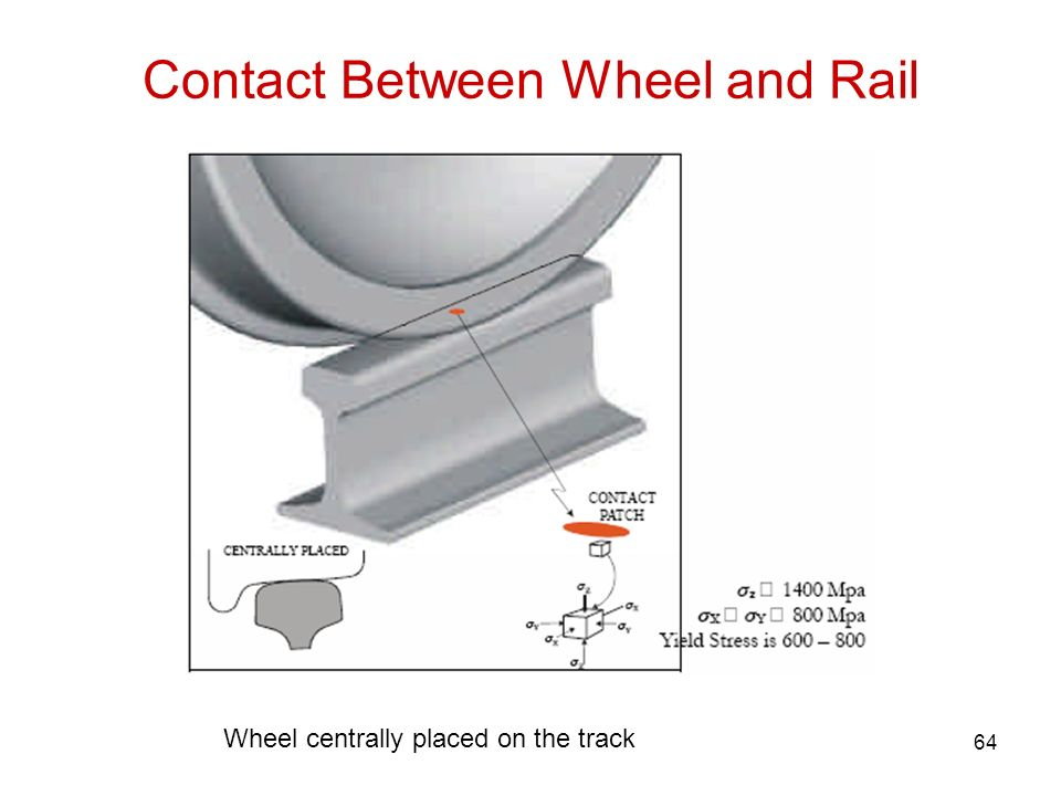 The Influence of Wheel-Rail Contact Forces on The Formation of Rail Shells