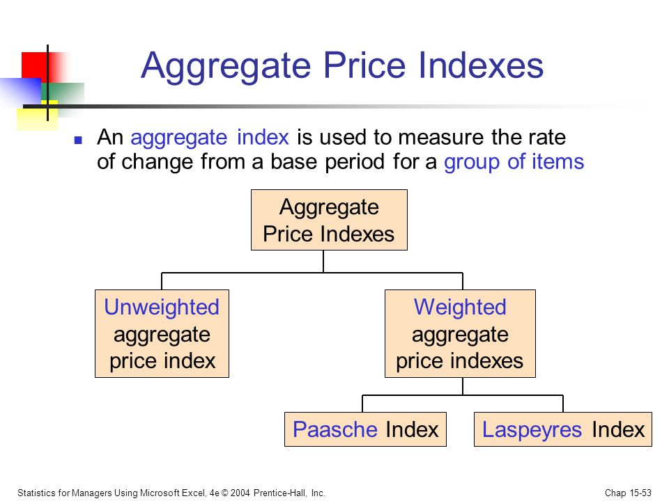 Use 'index' in a Sentence