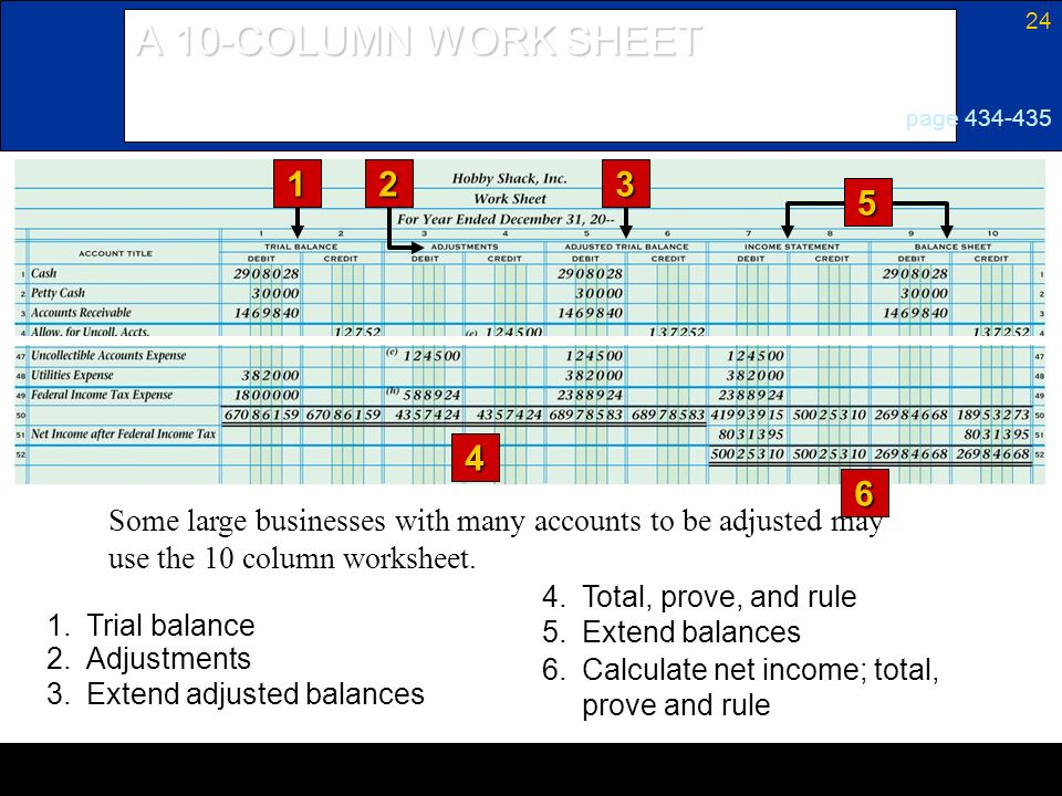 Six Column Trial Balance Worksheet : Lesson chapter distributing dividends and
