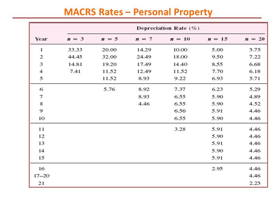 Macrs Depreciation Calculator Www Picsbud Com