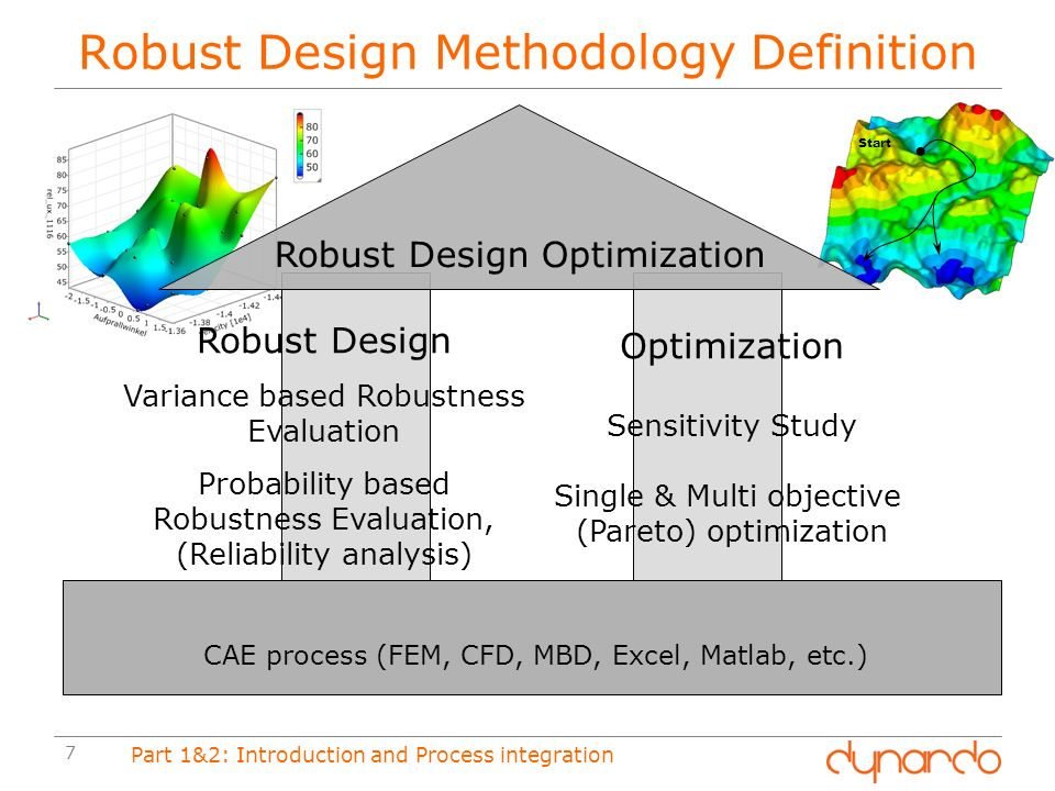 Process Robustness in Pharmaceutical Manufacturing ...