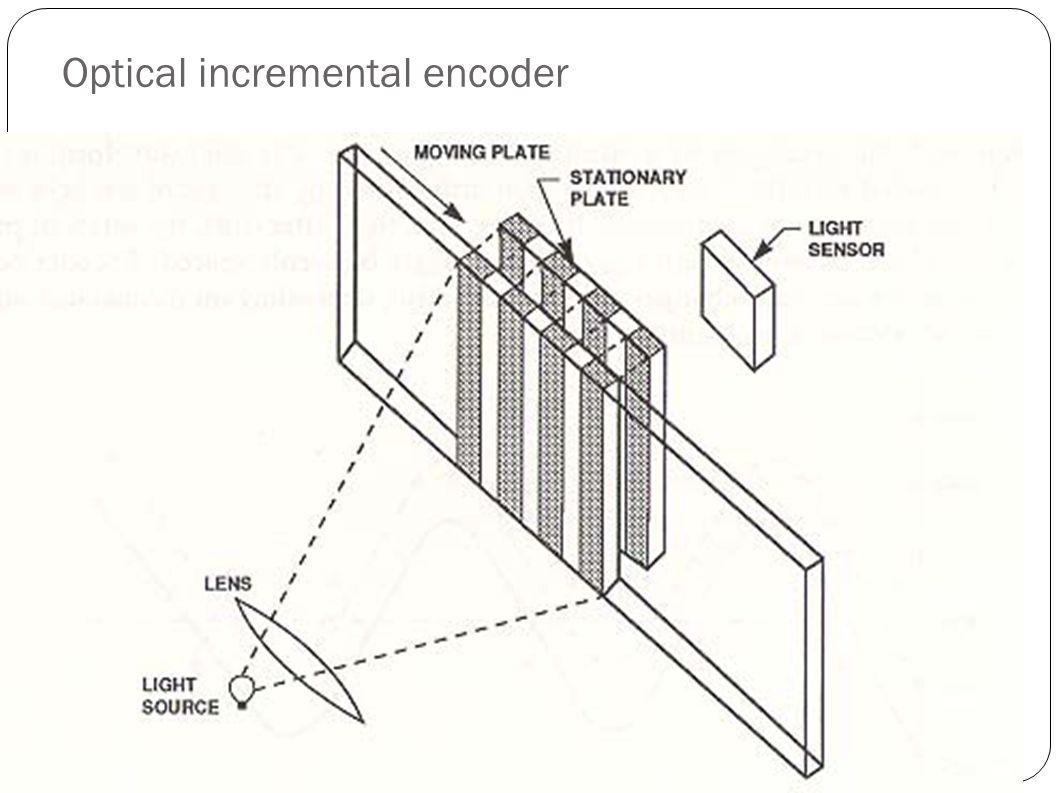 basics of measurement and instrumentation