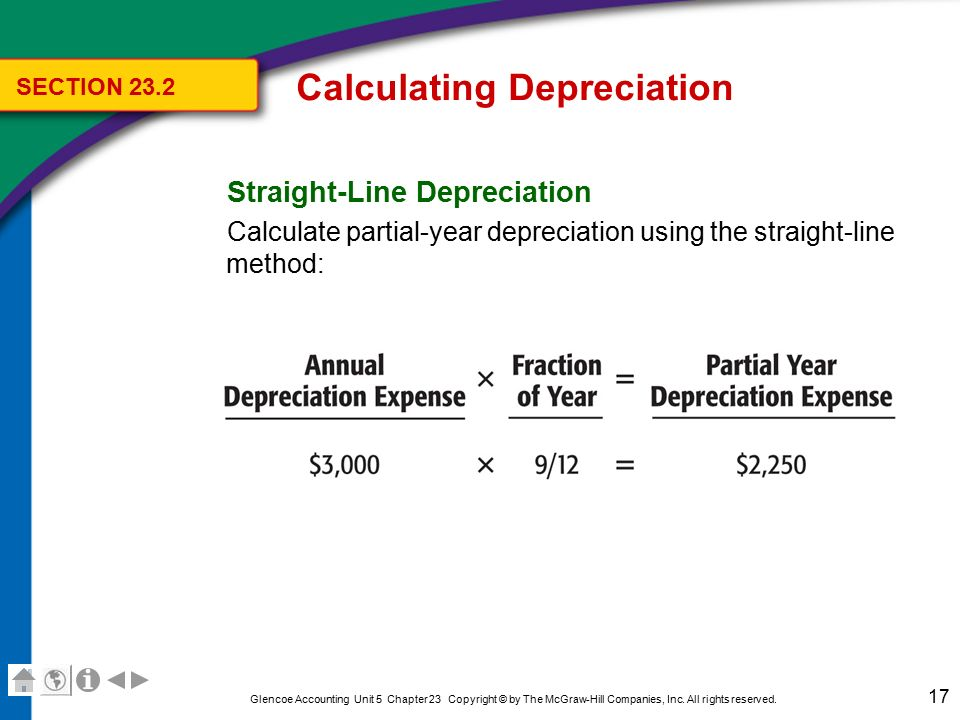 How to calculate depreciation on fixed assets (with calculator).