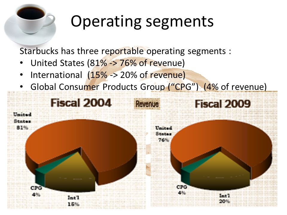 starbucks' international operations case study Starbucks employs professionals in many different fields, including finance, information technology, marketing, retail operations, store design, supply chain management and more.