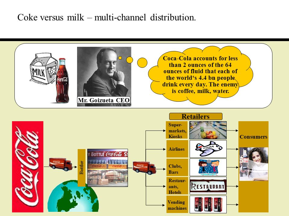 distribution channel of coca cola pdf