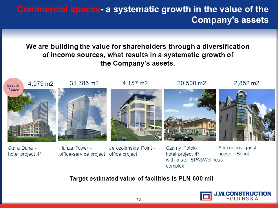 Target estimated value of facilities is PLN 600 mil