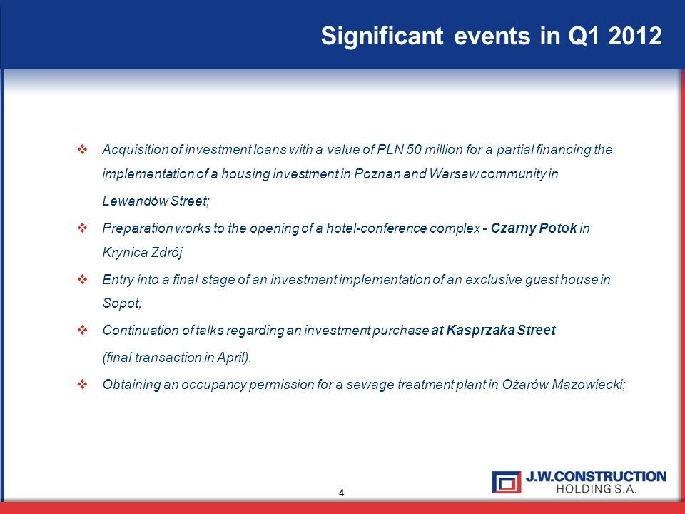 Significant events in Q1 2012