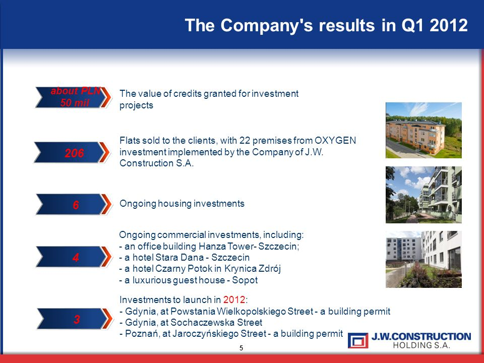 The Company s results in Q1 2012