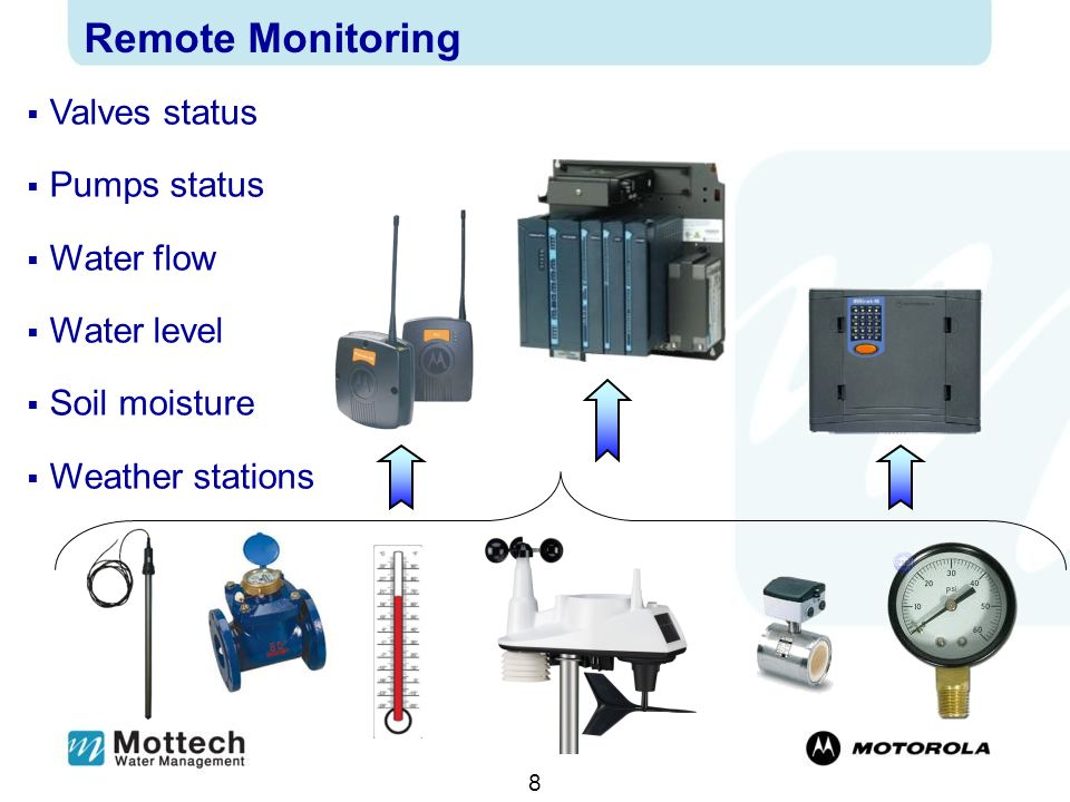 Water Level Monitoring System : Irrinet icc system concept ppt video online download