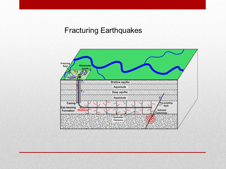 minimization of earthquake damage Request pdf on researchgate | a norm minimization criterion for the inversion of earthquake ground motion | summarya method is presented for obtaining a unique temporal and spatial slip .