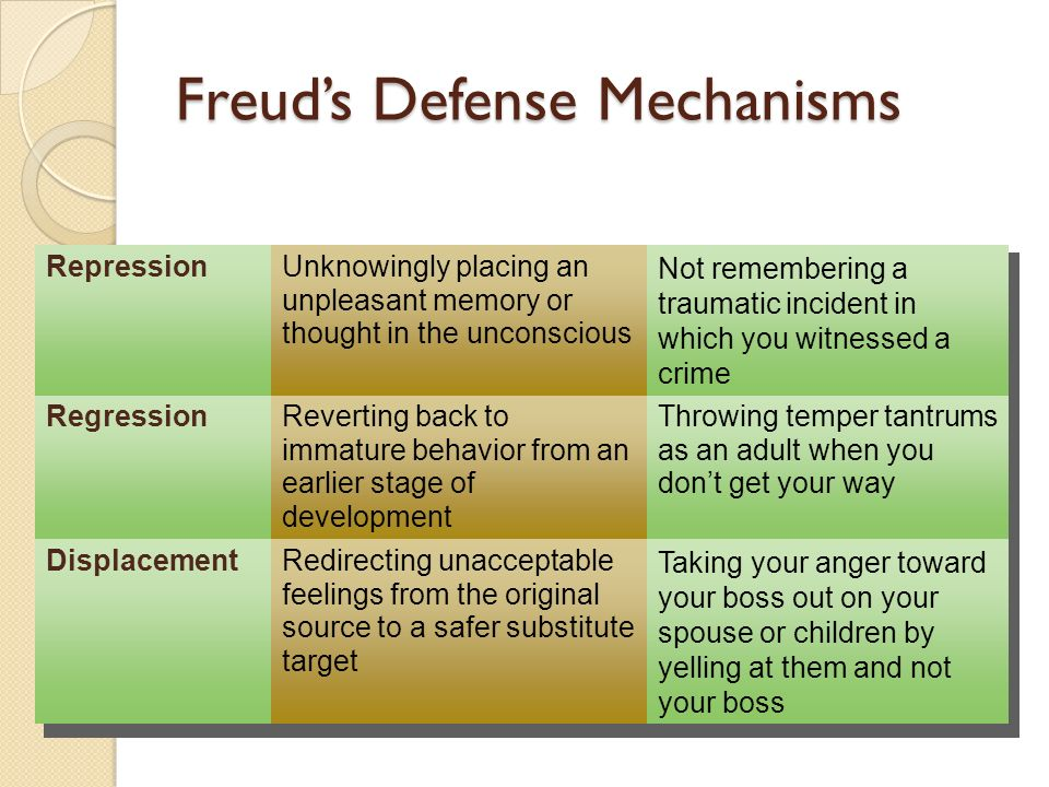 freud s 12 defense mechanisms Ego defense mechanisms (or factors), defined by freud as  arising as a result of  anxiety, and levels of adult functioning [7, 8, 9, 10, 11, 12.