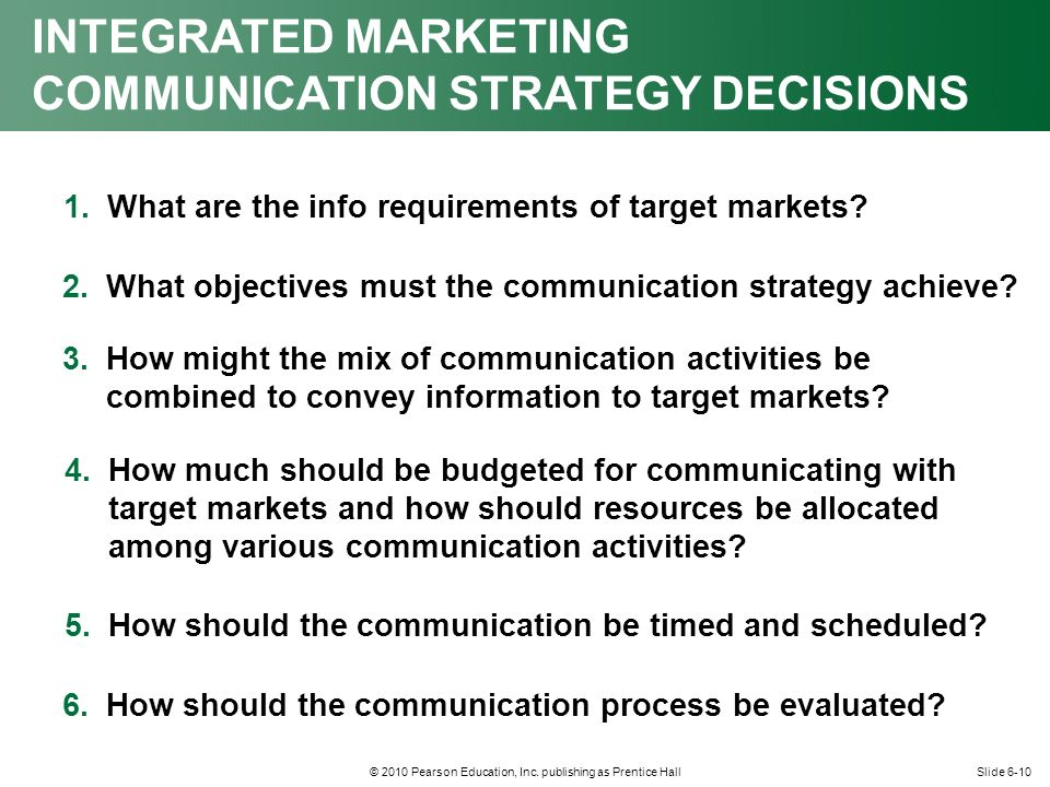 6 Chapter Integrated Marketing Communication Strategy And