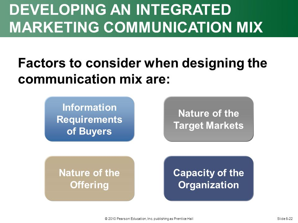 "integrated marketing and the many factors Let's take a look at five notable integrated marketing campaigns that gave ""we explored different factors that many integrated campaigns are."