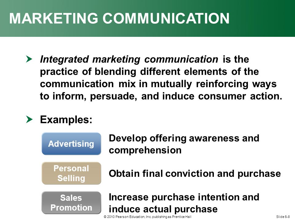 5 Objectives of Marketing Management