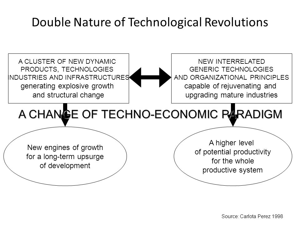 similarities between industrial revolution and technilogic What were the similarities in industrialization between they used their resources to create technology how did the arts change during the industrial revolution.