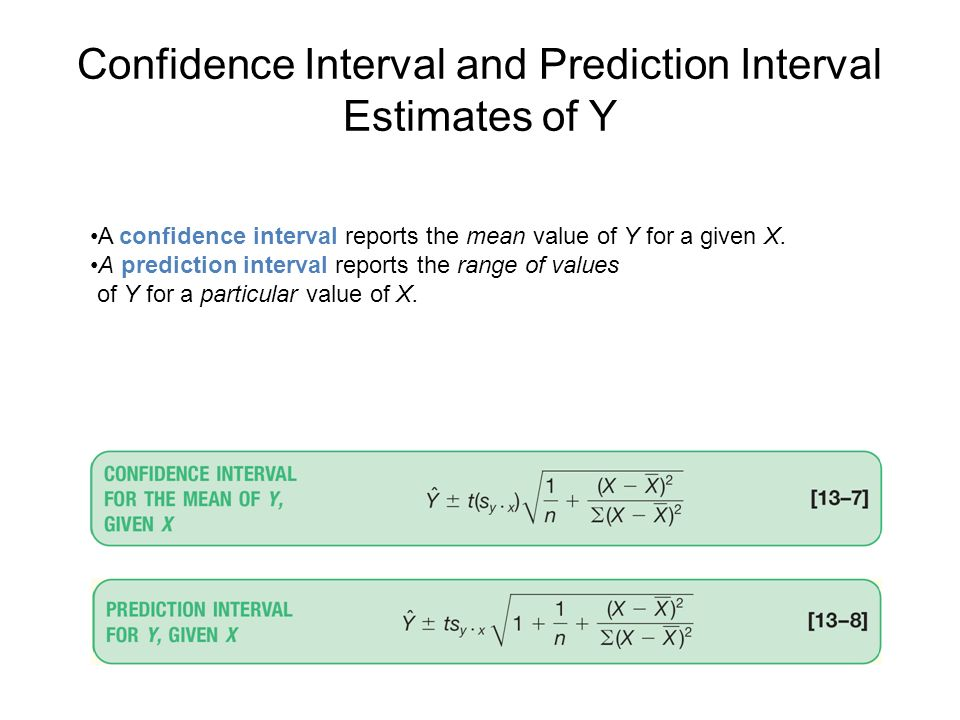 how to find sample proportion given confidence interval