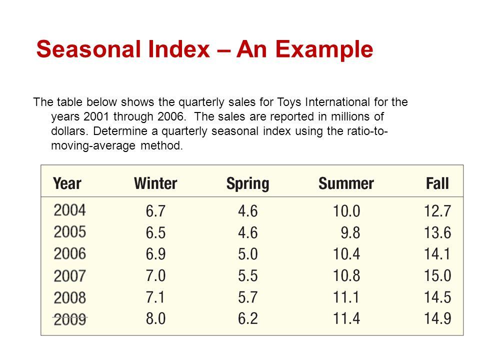 time series analysis example pdf