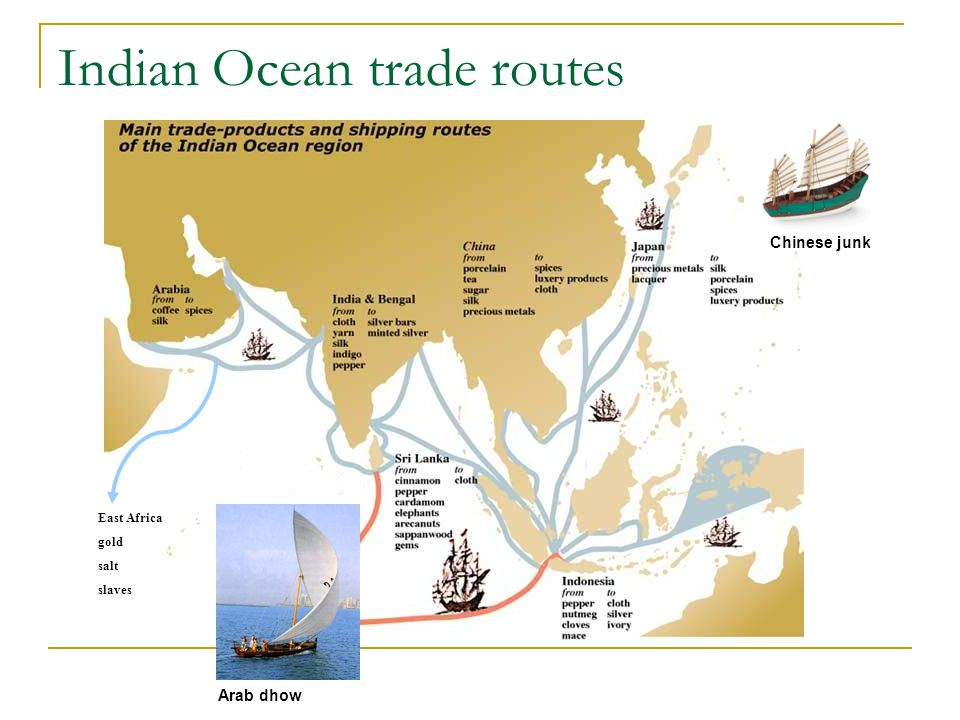 trade route systems, mediterranean and indian ocean essay Major trades routes  what little we know about trade in the indian ocean system before islam is gleaned largely from a single first century ce grecoce greco--egyptian text, egyptian text, the periplus (list  the silk road was an overland route that linked china to the mediterranean world via mesopotamia.