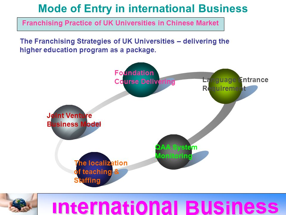 modes of international business Video created by university of virginia for the course advanced business  strategy welcome industry and firm globalization has taken off in the past few.