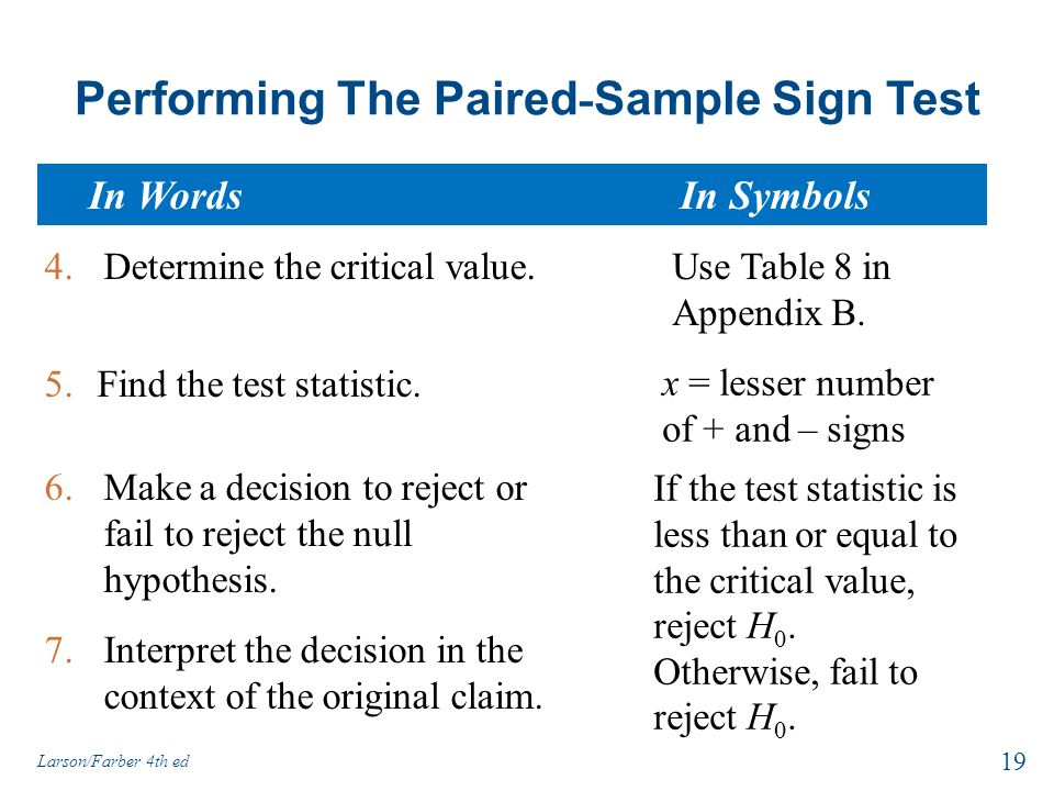 how to find critical value of test statistic