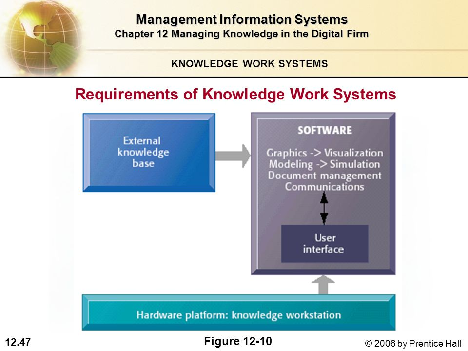 knowledge work system The knowledge worker system (kws) is a computer application designed to help knowledge workers (professionals who use information as their primary input and whose major products are distillations of that information) to capture and organize work activity information, and to learn, prioritize, and execute their tasks more efficiently and effectively.