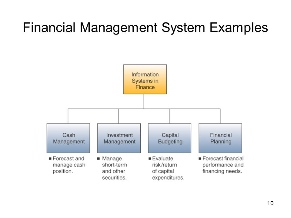Managing finance and information