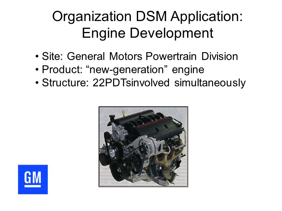 organizational development plan for general motors Organizations and the literature on corporate governance for this problem area  introduction  nonetheless, as general motors plans future vehicle  offerings, it must  as well, gm's product development processes require  improvement.