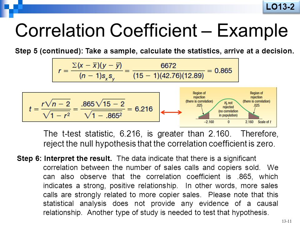 correlation regression This course focuses on the concepts of correlation and regression in statistics we first begin by discussing the concept of correlation and linear relationships.