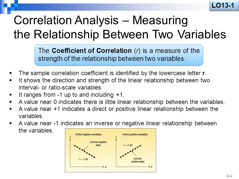 measure strength of relationship