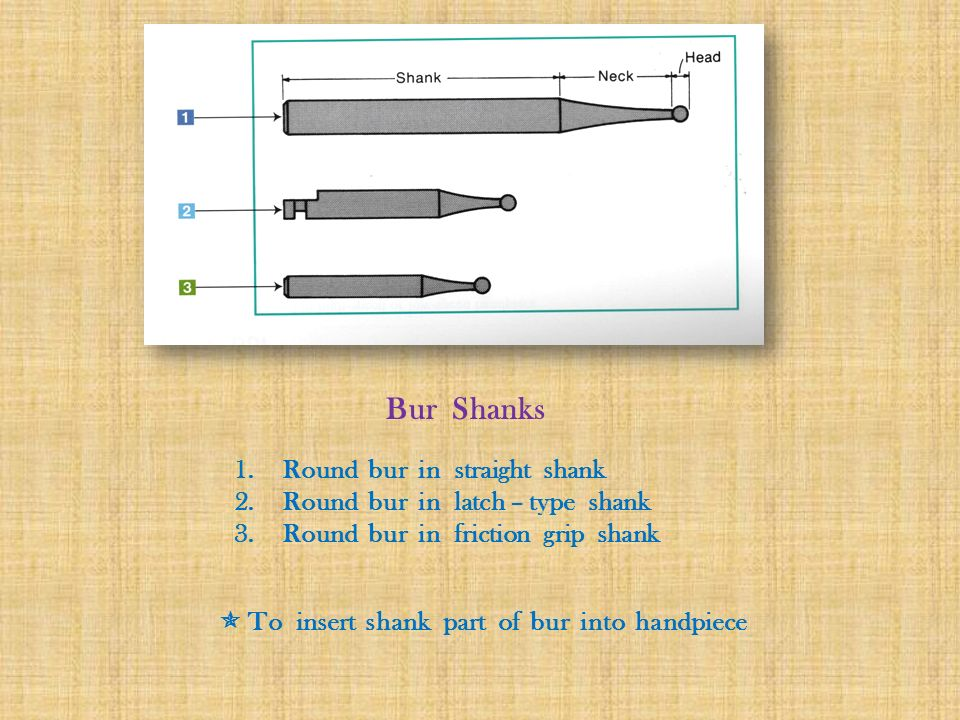 Bur Shanks Round bur in straight shank Round bur in latch – type shank
