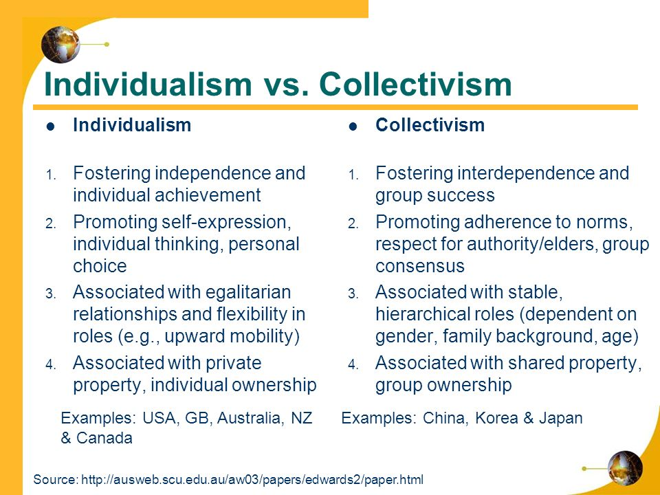 individualism essay Collectivism vs individualism essay about myself in an ideal world the policemen would be english the car mechanics would be german the cooks would be french the innkeepers would be swiss, and the lovers.
