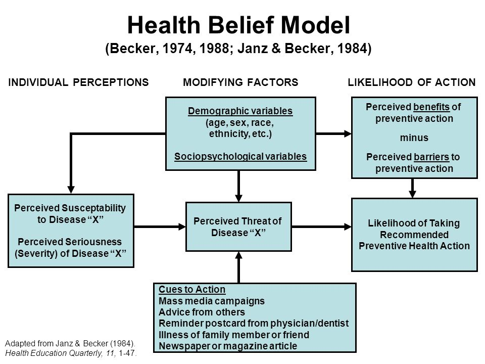 health believe model Health belief model 1 originators godfrey hochbaum - born november 19, 1916 research psychologist, united states public health service (1952-1967.