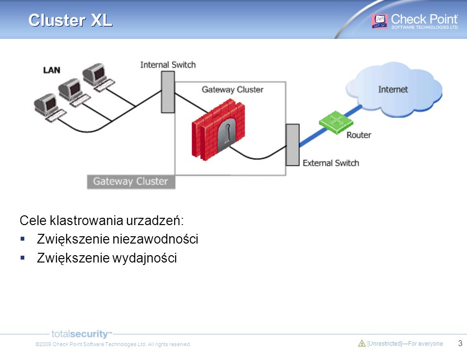 Cluster XL Cele klastrowania urzadzeń: Zwiększenie niezawodności