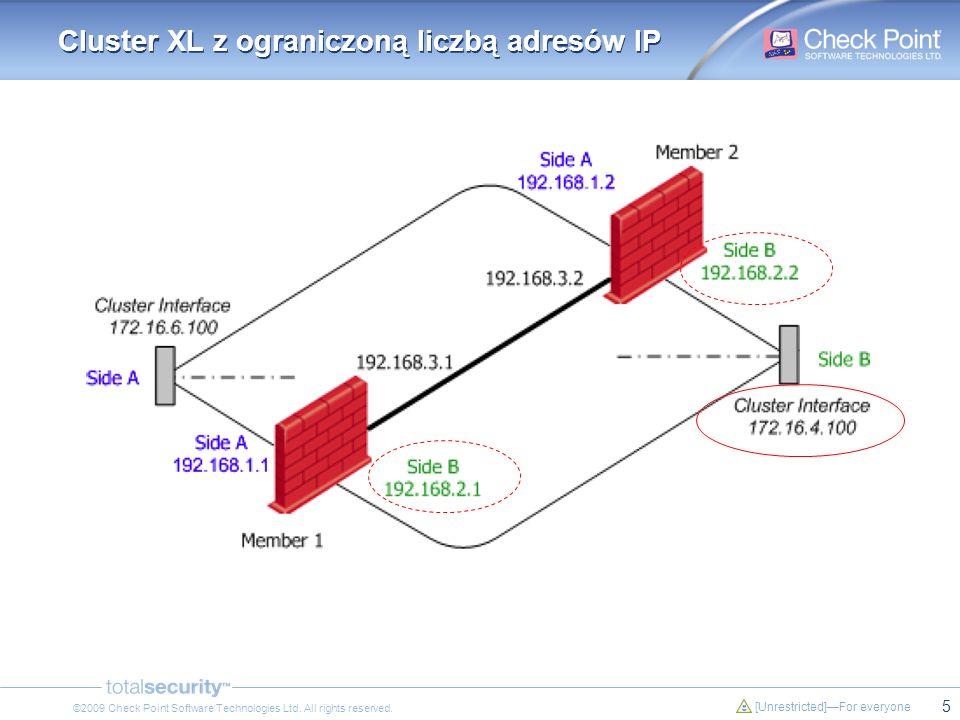 Cluster XL z ograniczoną liczbą adresów IP