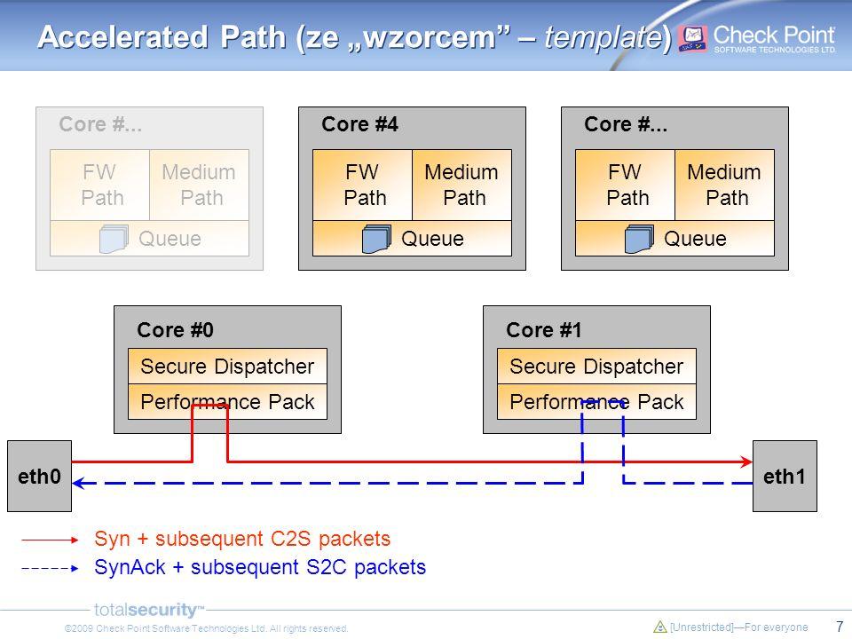 "Accelerated Path (ze ""wzorcem – template)"