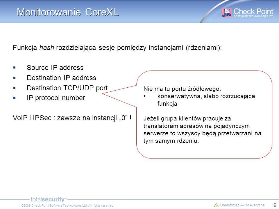 Monitorowanie CoreXL Funkcja hash rozdzielająca sesje pomiędzy instancjami (rdzeniami): Source IP address.