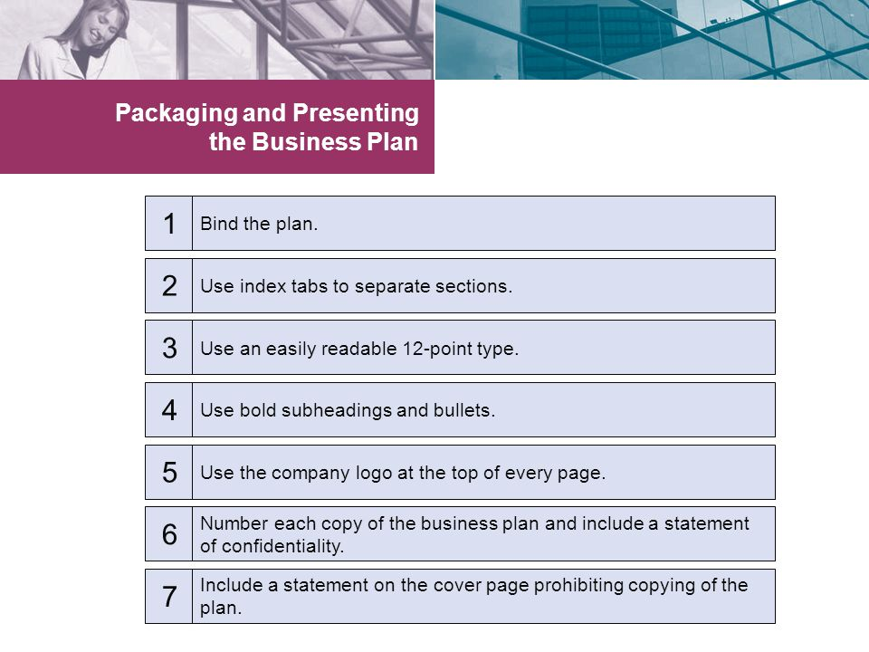 Packaging and Presenting the Business Plan