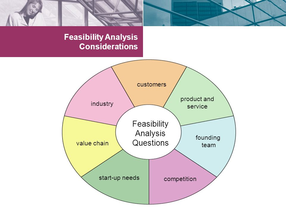 Feasibility Analysis Considerations