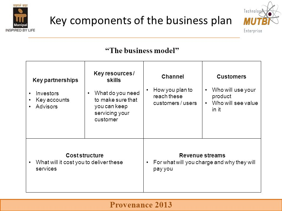 What Are the Components of a Good Business Plan?