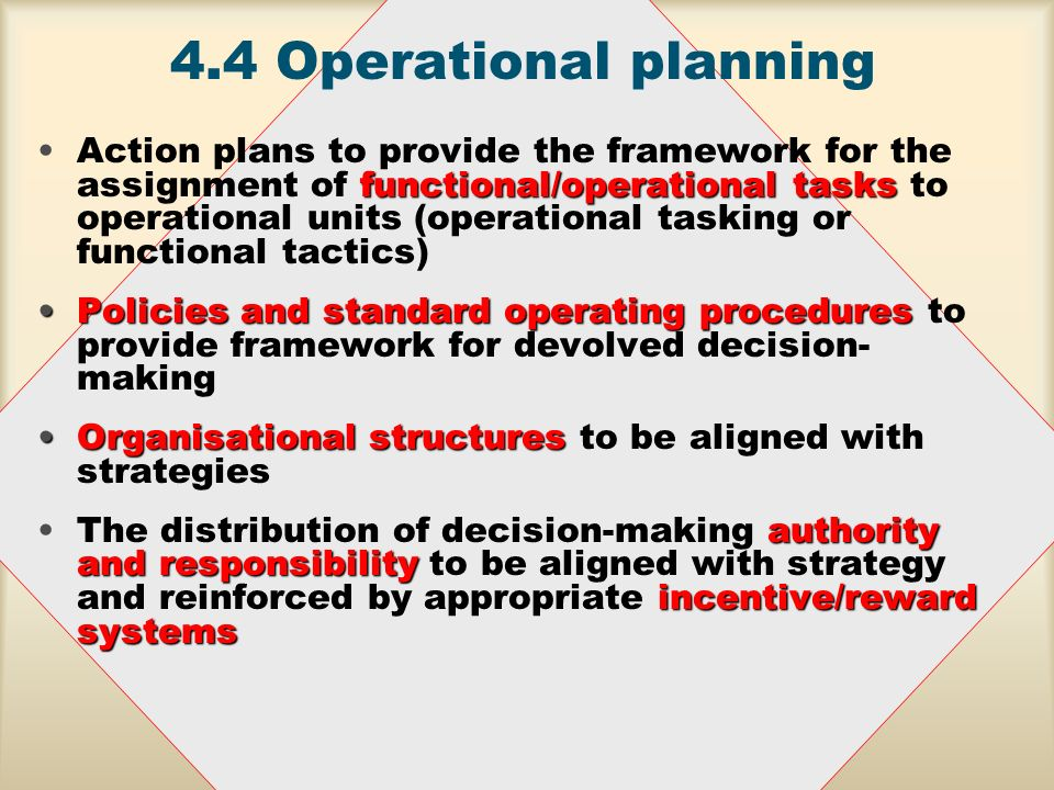 functional policies and plans Advertisements: planning types: corporate, operational, functional and proactive planning i corporate planning: the term corporate planning denotes planning activities for the entire.