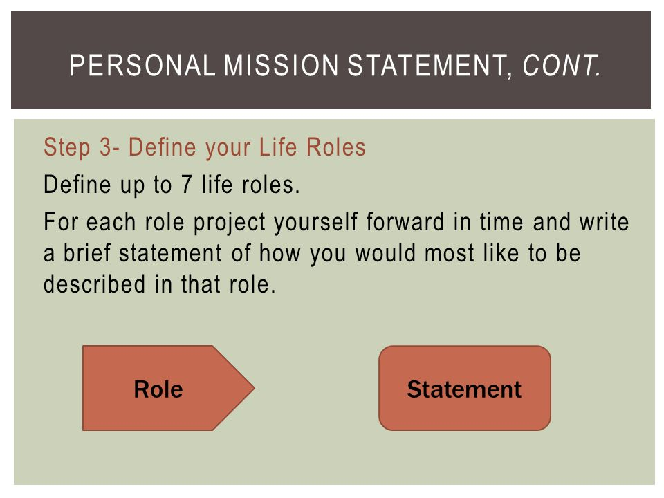 how to write a mission statement for yourself Home » personal mission statements a personal mission statement provides clarity and gives you a sense of purpose it defines who you are and how you will live.