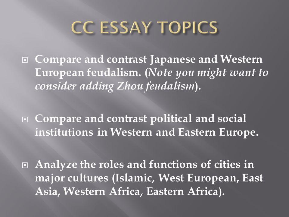 Islamic feminism essay titles