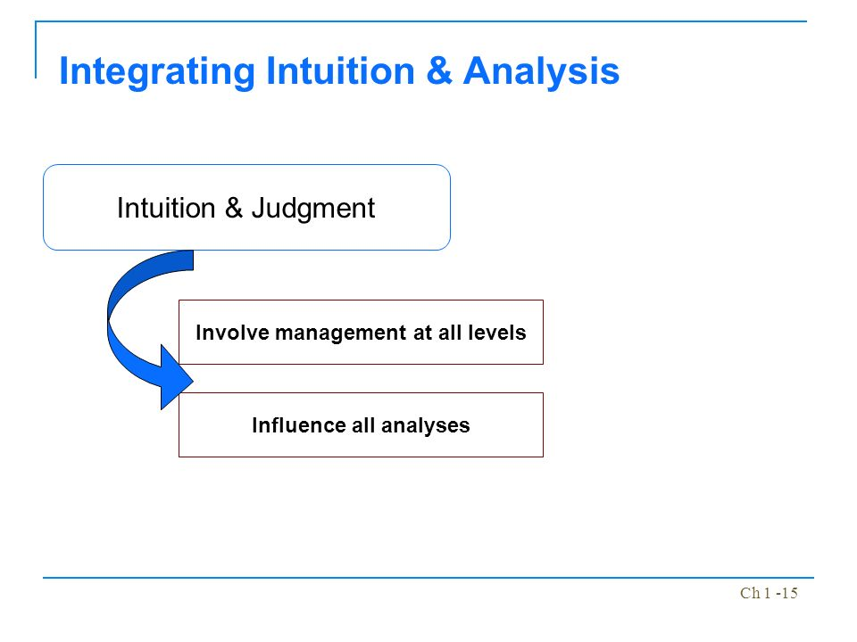 integrating intuition and analysis Start integrating intuition into your decisions by asking yourself, what if remember that intuition is a form of pattern recognition it's a bit like playing chess.