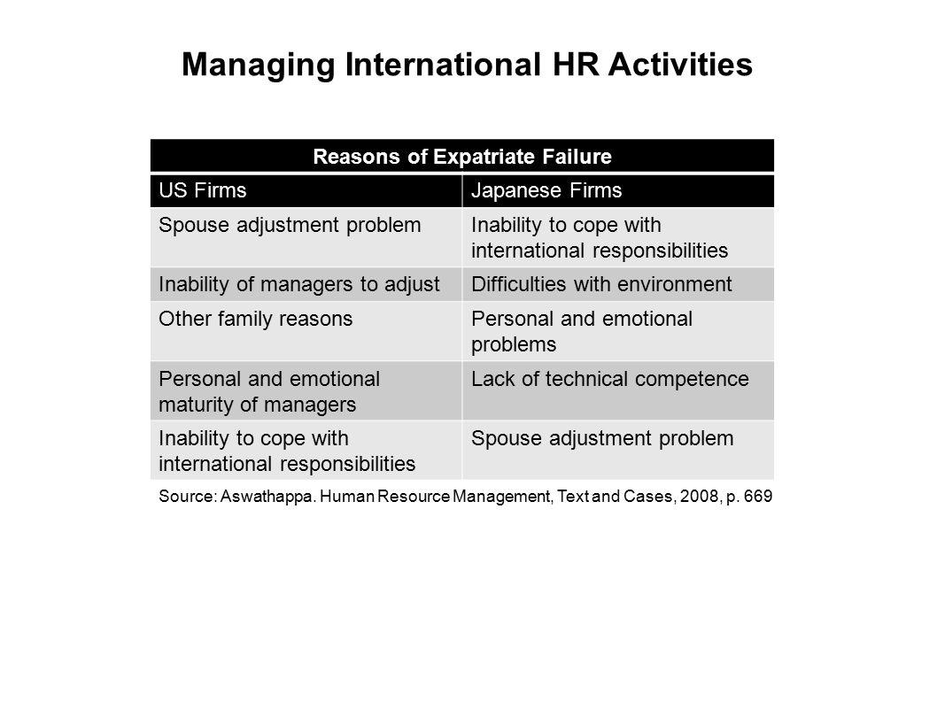 international human resources expatriate assignment International assignment  why can't organizations retain their expatriate  has more than 20 years' experience in international human resources with.