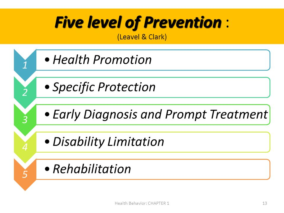 unit 5 level 2 promoting health See below the 9 mandatory units within the level 2 diploma – health & social care adults  (unit 2) the 5 learning outcomes covered within this shc22 resource.