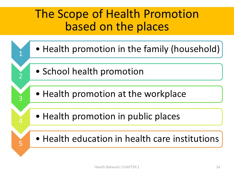 health three levels of promotion health and social care essay Healthy people 2010, a nationwide health promotion plan developed by the department of health and human services, recognizes that social ties play an important role in influencing health habits (us department of health and human services 2000.