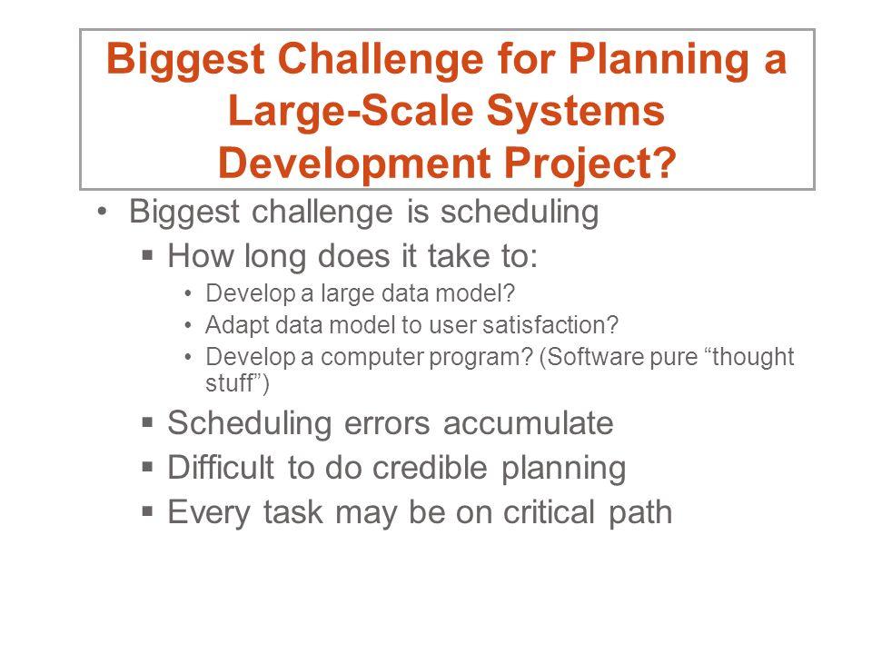 system development   ppt download