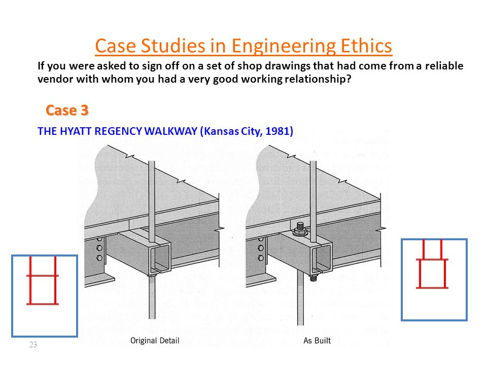 ethics case studies engineering Misrepresentation – changes made to engineer's  manner consistent with the nspe code of ethics  under the facts of the present case, this engineering.