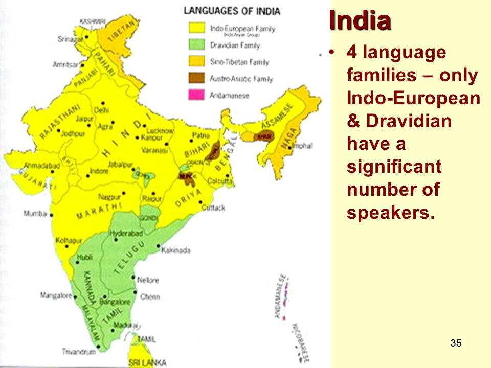 LANGUAGE Chapter Ppt Video Online Download - Languages by number of speakers