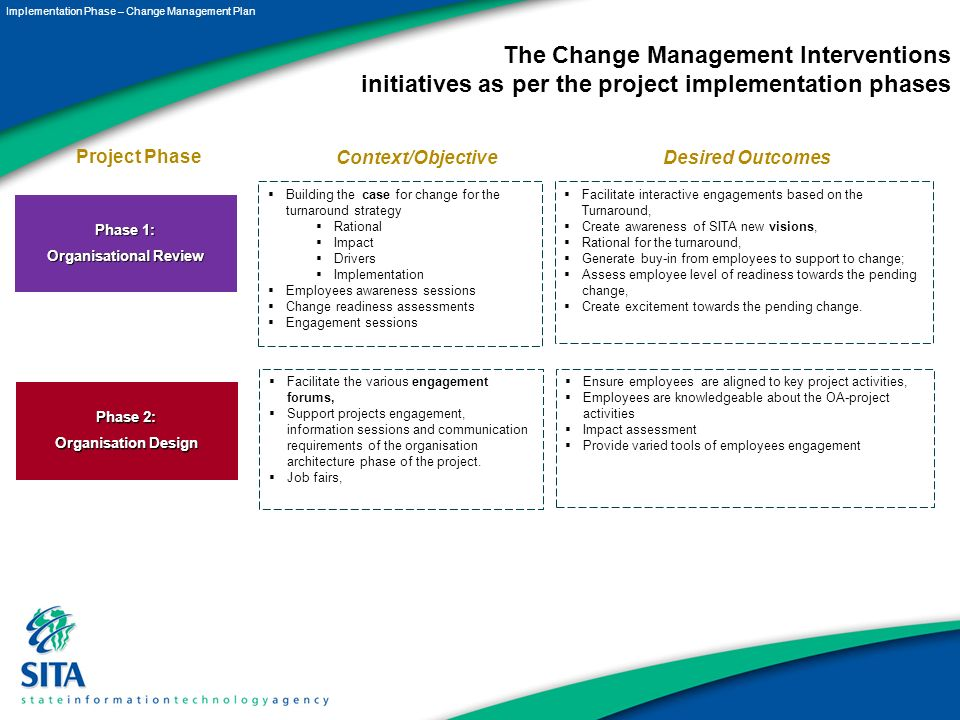 engagement phase social work Engagement strategy template  community groups and others to work together to improve government  phase engagement objective method comments 1 sep.
